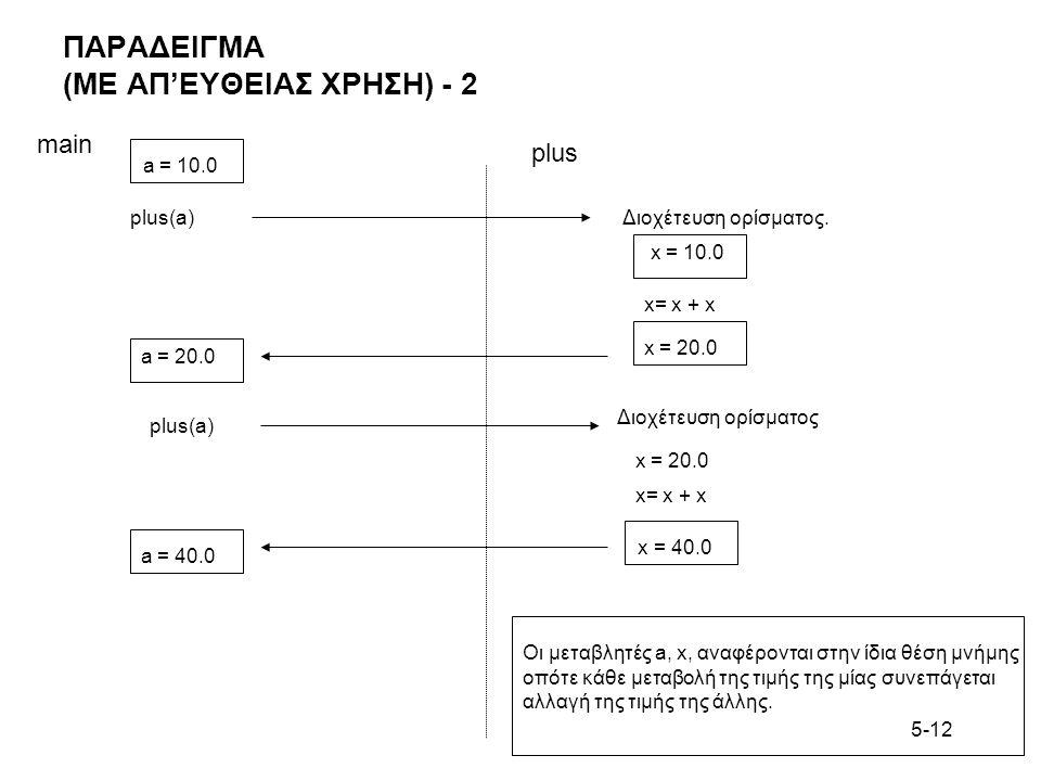 5-12 ΠΑΡΑΔΕΙΓΜΑ (ΜΕ ΑΠ'ΕΥΘΕΙΑΣ ΧΡΗΣΗ) - 2 main plus Διοχέτευση ορίσματος x = 10.0 x= x + x x = 20.0 a = 20.0 plus(a) a = 10.0 plus(a) Διοχέτευση ορίσμ