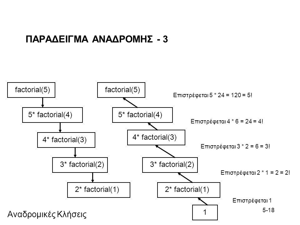 5-18 ΠΑΡΑΔΕΙΓΜΑ ΑΝΑΔΡΟΜΗΣ - 3 factorial(5) 5* factorial(4) 4* factorial(3) 3* factorial(2) 2* factorial(1) Αναδρομικές Κλήσεις 1 factorial(5) 5* facto