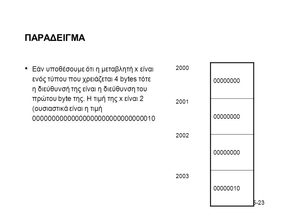 5-23 ΠΑΡΑΔΕΙΓΜΑ Εάν υποθέσουμε ότι η μεταβλητή x είναι ενός τύπου που χρειάζεται 4 bytes τότε η διεύθυνσή της είναι η διεύθυνση του πρώτου byte της. Η