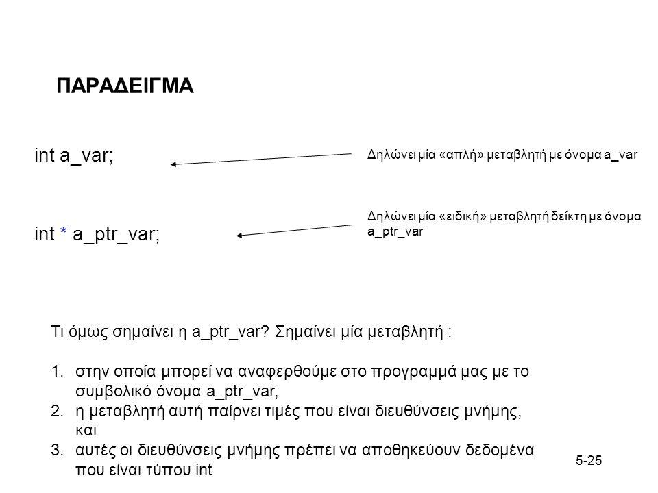 5-25 ΠΑΡΑΔΕΙΓΜΑ int a_var; int * a_ptr_var; Δηλώνει μία «απλή» μεταβλητή με όνομα a_var Δηλώνει μία «ειδική» μεταβλητή δείκτη με όνομα a_ptr_var Τι όμ