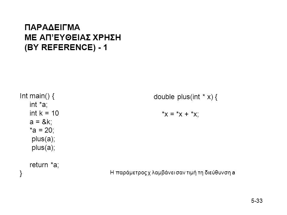 5-33 ΠΑΡΑΔΕΙΓΜΑ ΜΕ ΑΠ'ΕΥΘΕΙΑΣ ΧΡΗΣΗ (BY REFERENCE) - 1 Int main() { int *a; int k = 10 a = &k; *a = 20; plus(a); return *a; } double plus(int * x) { *x = *x + *x; Η παράμετρος χ λαμβάνει σαν τιμή τη διεύθυνση a