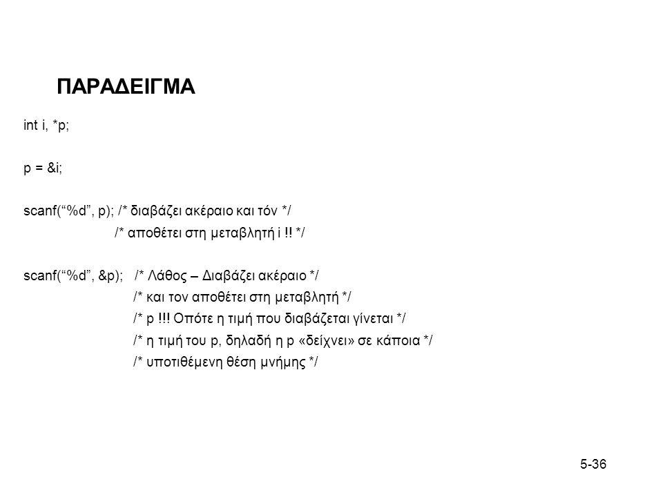 """5-36 ΠΑΡΑΔΕΙΓΜΑ int i, *p; p = &i; scanf(""""%d"""", p); /* διαβάζει ακέραιο και τόν */ /* αποθέτει στη μεταβλητή i !! */ scanf(""""%d"""", &p); /* Λάθος – Διαβάζ"""