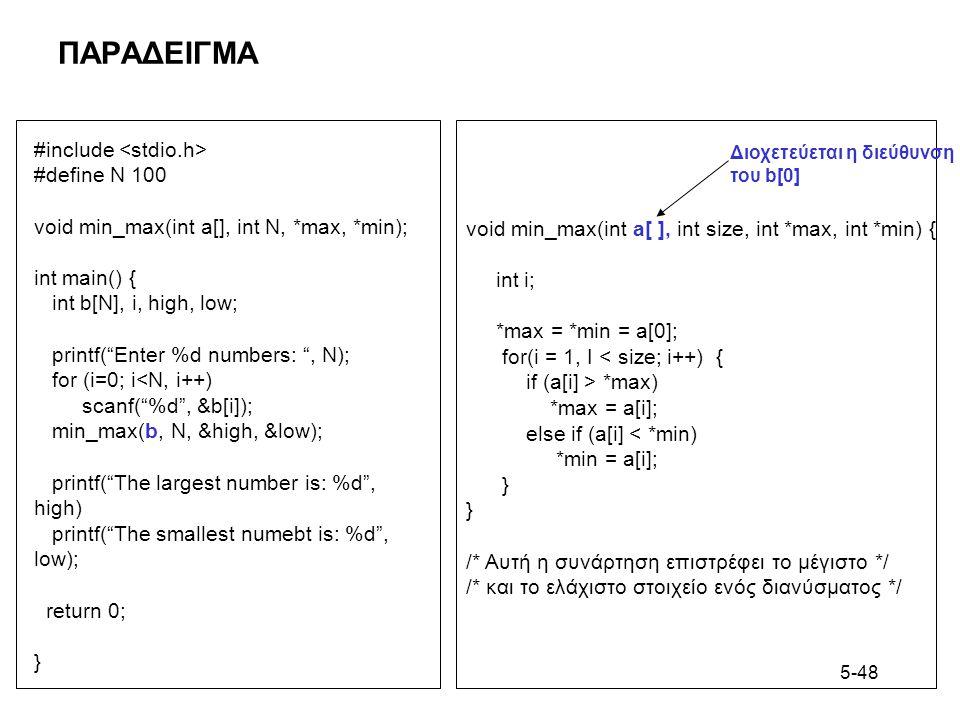 5-48 ΠΑΡΑΔΕΙΓΜΑ #include #define N 100 void min_max(int a[], int N, *max, *min); int main() { int b[N], i, high, low; printf( Enter %d numbers: , N); for (i=0; i<N, i++) scanf( %d , &b[i]); min_max(b, N, &high, &low); printf( The largest number is: %d , high) printf( The smallest numebt is: %d , low); return 0; } void min_max(int a[ ], int size, int *max, int *min) { int i; *max = *min = a[0]; for(i = 1, I < size; i++) { if (a[i] > *max) *max = a[i]; else if (a[i] < *min) *min = a[i]; } /* Αυτή η συνάρτηση επιστρέφει το μέγιστο */ /* και το ελάχιστο στοιχείο ενός διανύσματος */ Διοχετεύεται η διεύθυνση του b[0]