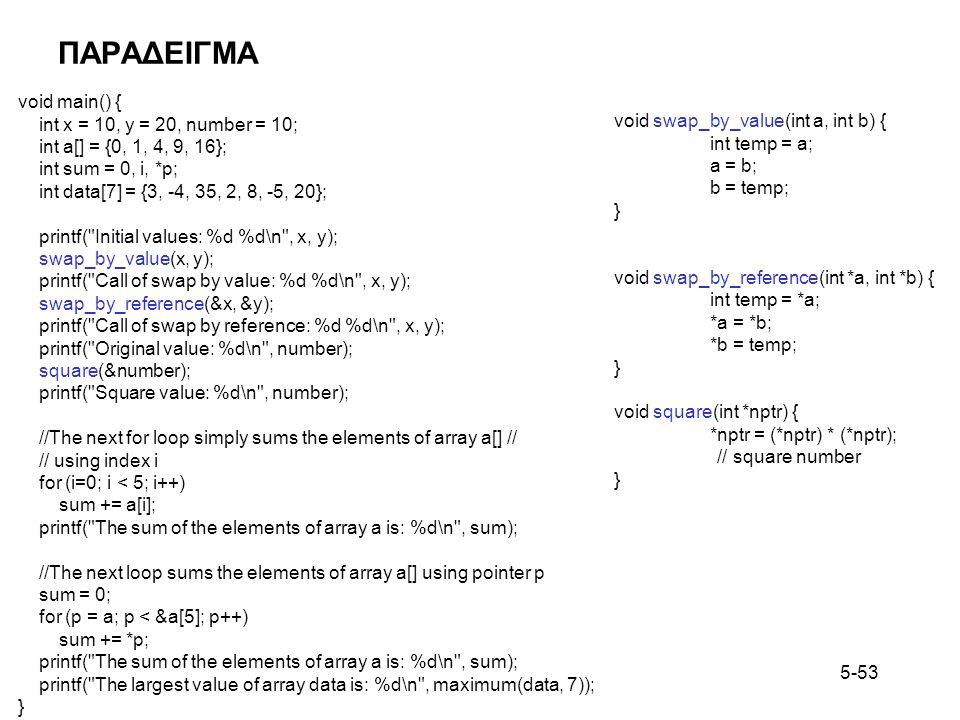 5-53 ΠΑΡΑΔΕΙΓΜΑ void main() { int x = 10, y = 20, number = 10; int a[] = {0, 1, 4, 9, 16}; int sum = 0, i, *p; int data[7] = {3, -4, 35, 2, 8, -5, 20}; printf( Initial values: %d %d\n , x, y); swap_by_value(x, y); printf( Call of swap by value: %d %d\n , x, y); swap_by_reference(&x, &y); printf( Call of swap by reference: %d %d\n , x, y); printf( Original value: %d\n , number); square(&number); printf( Square value: %d\n , number); //The next for loop simply sums the elements of array a[] // // using index i for (i=0; i < 5; i++) sum += a[i]; printf( The sum of the elements of array a is: %d\n , sum); //The next loop sums the elements of array a[] using pointer p sum = 0; for (p = a; p < &a[5]; p++) sum += *p; printf( The sum of the elements of array a is: %d\n , sum); printf( The largest value of array data is: %d\n , maximum(data, 7)); } void swap_by_value(int a, int b) { int temp = a; a = b; b = temp; } void swap_by_reference(int *a, int *b) { int temp = *a; *a = *b; *b = temp; } void square(int *nptr) { *nptr = (*nptr) * (*nptr); // square number }