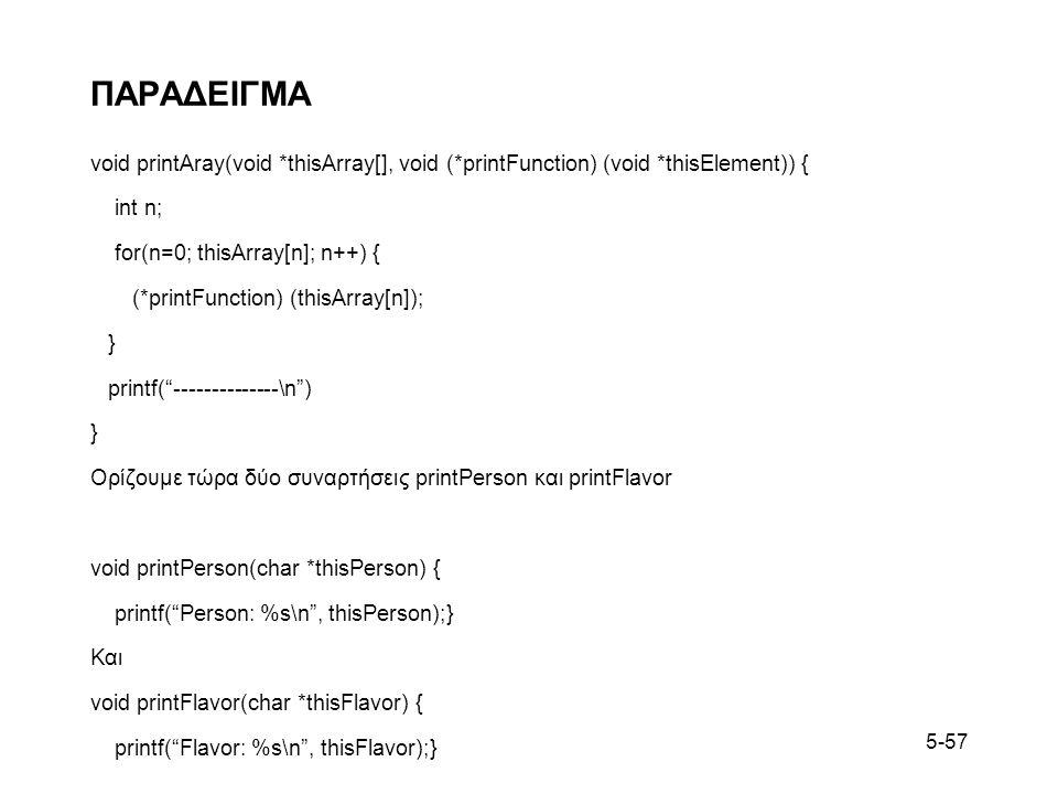 5-57 ΠΑΡΑΔΕΙΓΜΑ void printAray(void *thisArray[], void (*printFunction) (void *thisElement)) { int n; for(n=0; thisArray[n]; n++) { (*printFunction) (thisArray[n]); } printf( --------------\n ) } Ορίζουμε τώρα δύο συναρτήσεις printPerson και printFlavor void printPerson(char *thisPerson) { printf( Person: %s\n , thisPerson);} Και void printFlavor(char *thisFlavor) { printf( Flavor: %s\n , thisFlavor);}