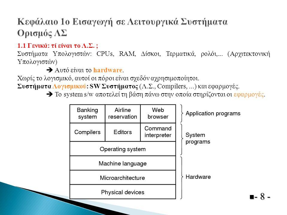 Μία εφαρμογή χρησιμοποιεί τον επεξεργαστή κειμένου (editor) για να φτιάξει ένα αρχείο που περιέχει ένα πρόγραμμα (πηγαίο κώδικα).