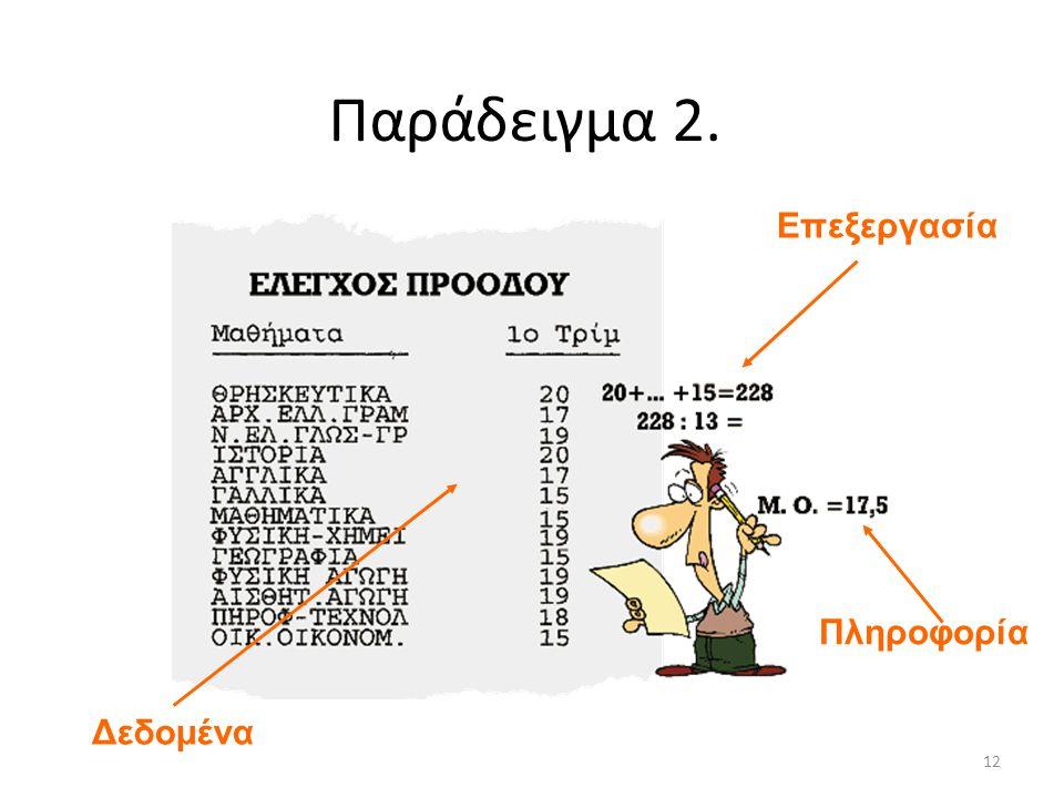 12 Παράδειγμα 2. Δεδομένα Επεξεργασία Πληροφορία