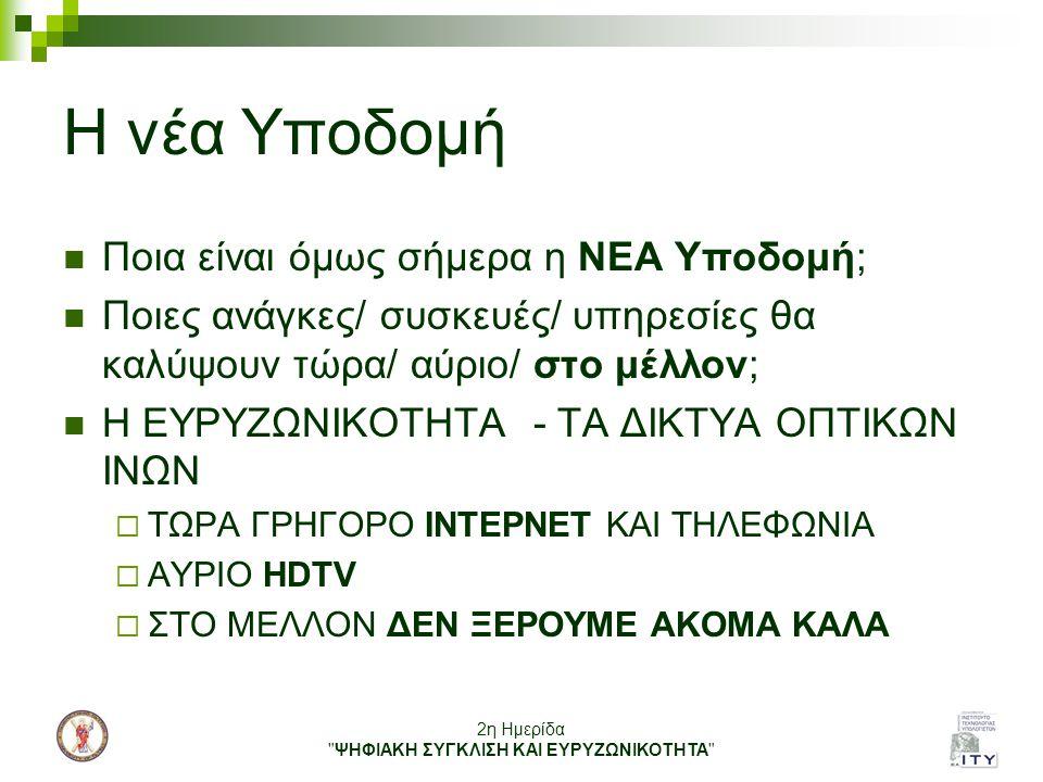 2η Ημερίδα ΨΗΦΙΑΚΗ ΣΥΓΚΛΙΣΗ ΚΑΙ ΕΥΡΥΖΩΝΙΚΟΤΗΤΑ Σκέψεις για ΔΝΓ στην Ελλάδα και την Πράσινη Ανάπτυξη Στη χώρα μας συζητείται και σχεδιάζεται η υλοποίηση δικτύου FTTH που θα φτάνει σε ικανό αριθμό νοικοκυριών Η υλοποίηση ενός τέτοιου δικτύου μπορεί να συνδυασθεί με την υλοποίηση άλλων δικτύων υποδομής (π.χ, φυσικό αέριο, ύδρευση κλπ.) όπου αυτά υλοποιούνται ή αναβαθμίζονται για οικονομία Να τέτοιο δίκτυο θα επιφέρει σημαντικά οφέλη στην πράσινη ανάπτυξη στη χώρα μας, εάν χρησιμοποιηθεί κατάλληλα