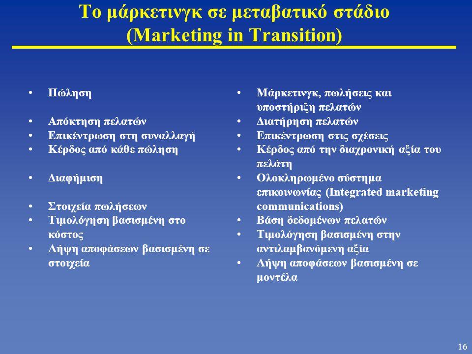 15 Επιχειρήσεις σε Μεταβατικό στάδιο (Business Firms in Transition) Όλα γίνονται εκ των έσω Εσωτερική Βελτίωση «Ανεξάρτητη πορεία» Εκτέλεση δραστηριοτήτων από λειτουργίες Επικέντρωση σε τοπικό επίπεδο Επίκεντρο το προϊόν Ανεύρεση ενός διατηρήσιμου πλεονεκτήματος Χρησιμοποίηση πολλών προμηθευτών Παρουσία στην αγορά (marketplace) Τα περισσότερα αγοράζονται απ' έξω Χρήση τεχνικής Benchmark Δικτύωση Εκτέλεση δραστηριοτήτων από ομάδες Επικέντρωση και σε τοπικό και σε παγκόσμιο επίπεδο Επίκεντρο η αγορά Συνεχής προσπάθεια ανεύρεσης νέων πλεονεκτημάτων Χρησιμοποίηση λίγων προμηθευτών Παρουσία στον ευρύτερο χώρο της αγοράς (marketspace)