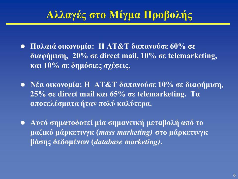 5 «Κτίσιμο» Μάρκας Παλαιά οικονομία: «κτίσιμο» μαρκών μέσω επικοινωνίας μάρκετινγκ: δημιουργικά διαφημιστικά μηνύματα, λογότυπα κ.λπ.