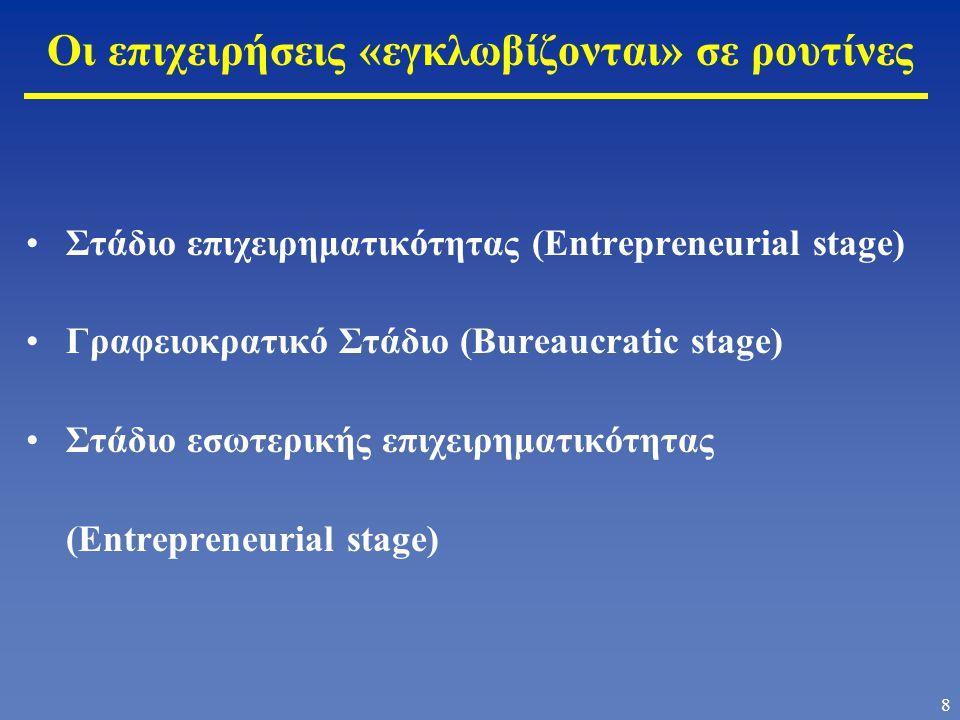 7 Χαρακτηριστικά της Νέας Οικονομίας Η αξία μεταφέρεται από την κυριότητα των υλικών στοιχείων του ενεργητικού στα μη υλικά στοιχεία. Οι επιχειρήσεις