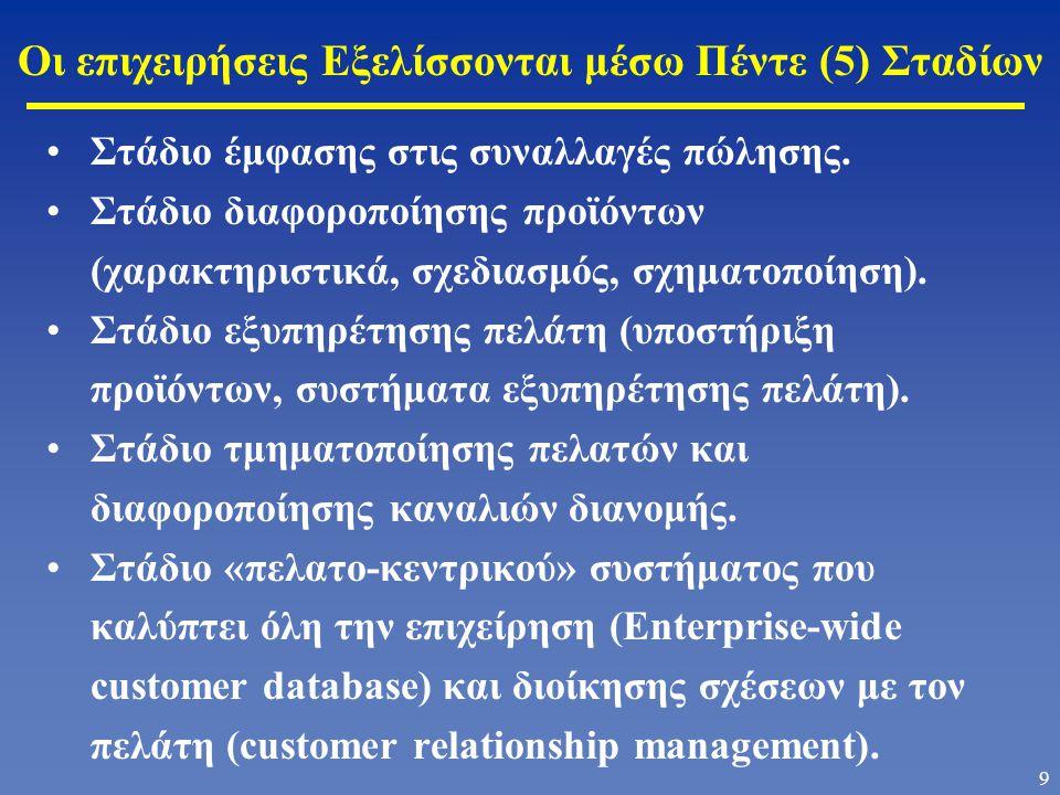 8 Οι επιχειρήσεις «εγκλωβίζονται» σε ρουτίνες Στάδιο επιχειρηματικότητας (Entrepreneurial stage) Γραφειοκρατικό Στάδιο (Bureaucratic stage) Στάδιο εσω
