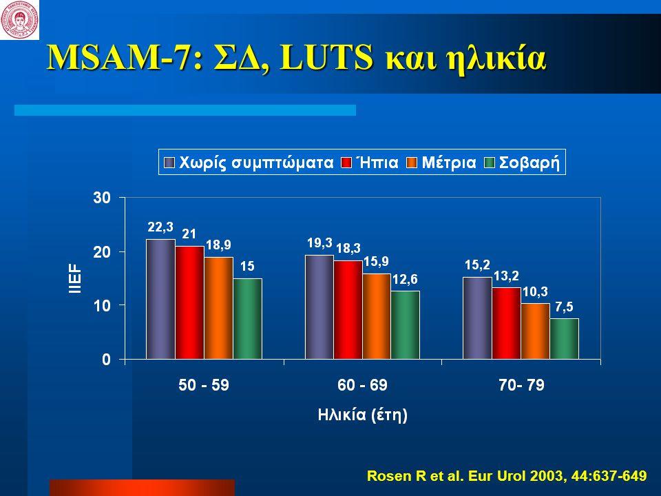 MSAM-7: ΣΔ, LUTS και ηλικία Rosen R et al. Eur Urol 2003, 44:637-649