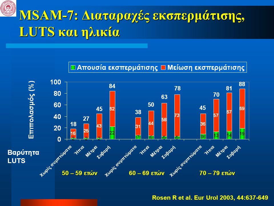 MSAM-7: Διαταραχές εκσπερμάτισης, LUTS και ηλικία Rosen R et al. Eur Urol 2003, 44:637-649 60 – 69 ετών 50 – 59 ετών 70 – 79 ετών Βαρύτητα LUTS 18 27