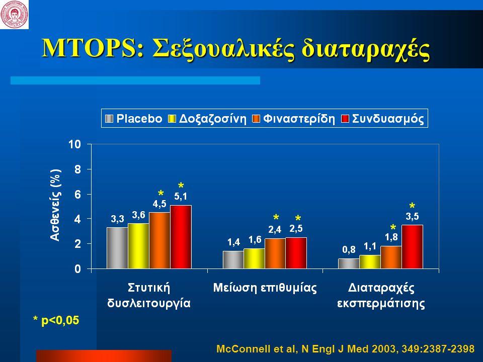 MTOPS: Σεξουαλικές διαταραχές * p<0,05 McConnell et al, N Engl J Med 2003, 349:2387-2398 * * * * * *