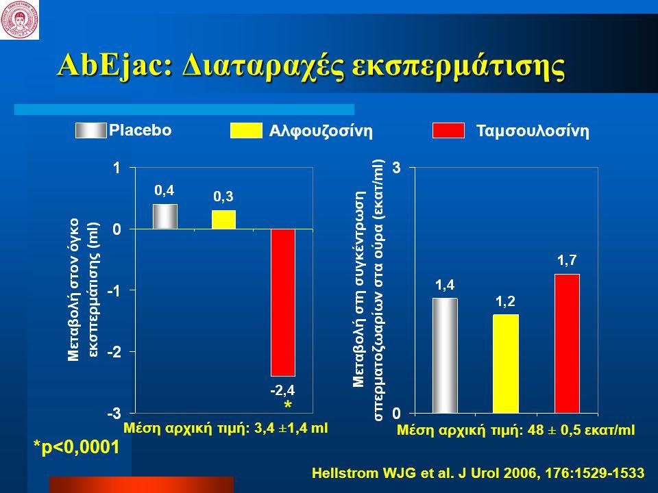Placebo ΑλφουζοσίνηΤαμσουλοσίνη * *p<0,0001 Μέση αρχική τιμή: 3,4 ±1,4 ml Μέση αρχική τιμή: 48 ± 0,5 εκατ/ml Hellstrom WJG et al. J Urol 2006, 176:152