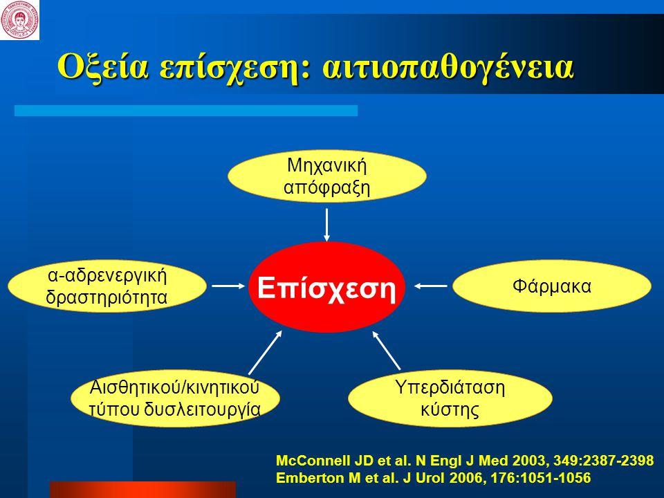 Επίσχεση Οξεία επίσχεση: αιτιοπαθογένεια Υπερδιάταση κύστης Αισθητικού/κινητικού τύπου δυσλειτουργία α-αδρενεργική δραστηριότητα Μηχανική απόφραξη Φάρ