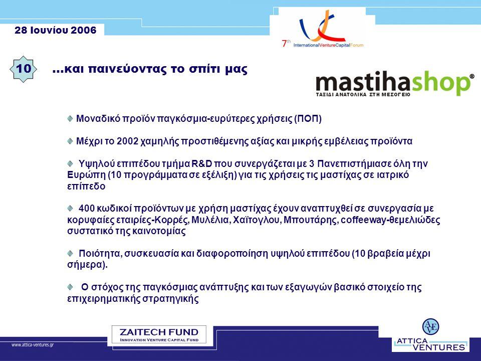 28 Ιουνίου 2006 10...και παινεύοντας το σπίτι μας Μοναδικό προϊόν παγκόσμια-ευρύτερες χρήσεις (ΠΟΠ) Μέχρι το 2002 χαμηλής προστιθέμενης αξίας και μικρής εμβέλειας προϊόντα Υψηλού επιπέδου τμήμα R&D που συνεργάζεται με 3 Πανεπιστήμιασε όλη την Ευρώπη (10 προγράμματα σε εξέλιξη) για τις χρήσεις τις μαστίχας σε ιατρικό επίπεδο 400 κωδικοί προϊόντων με χρήση μαστίχας έχουν αναπτυχθεί σε συνεργασία με κορυφαίες εταιρίες-Κορρές, Μυλέλια, Χαϊτογλου, Μπουτάρης, coffeeway-θεμελιώδες συστατικό της καινοτομίας Ποιότητα, συσκευασία και διαφοροποίηση υψηλού επιπέδου (10 βραβεία μέχρι σήμερα).