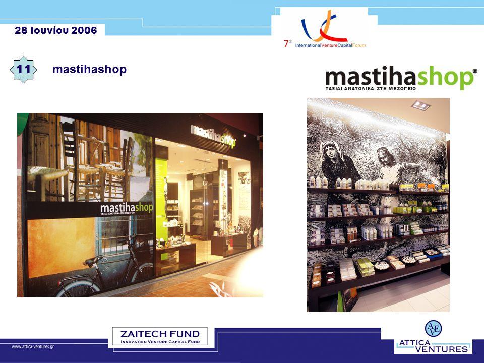 28 Ιουνίου 2006 11 mastihashop