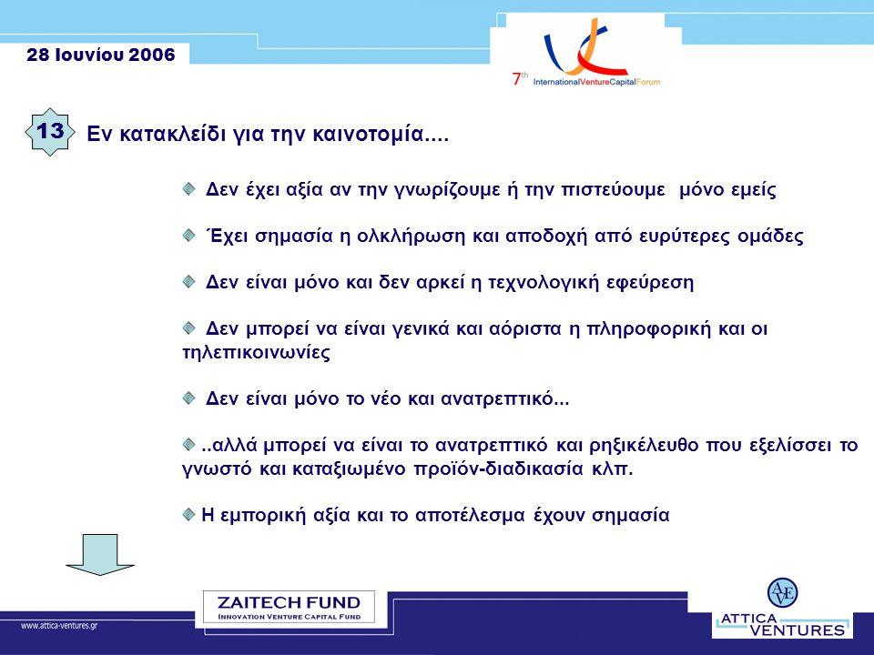 28 Ιουνίου 2006 Εν κατακλείδι για την καινοτομία....