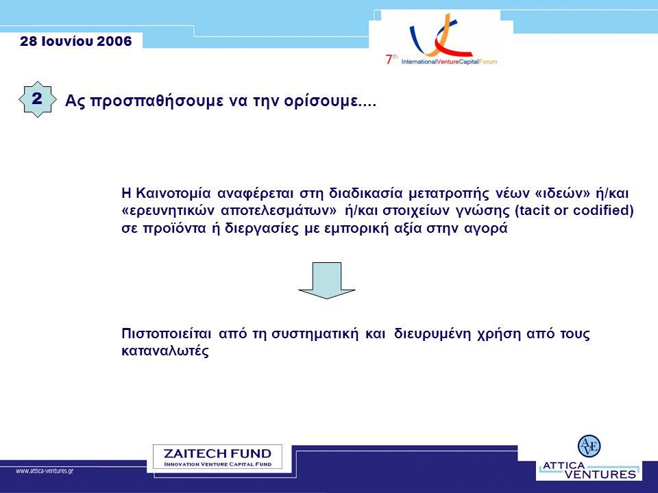 28 Ιουνίου 2006 Εφεύρεση = καινοτομία .