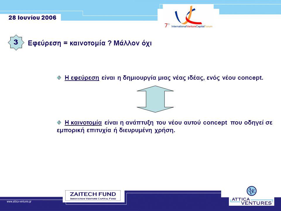 28 Ιουνίου 2006 Νέα Τεχνολογία = καινοτομία.