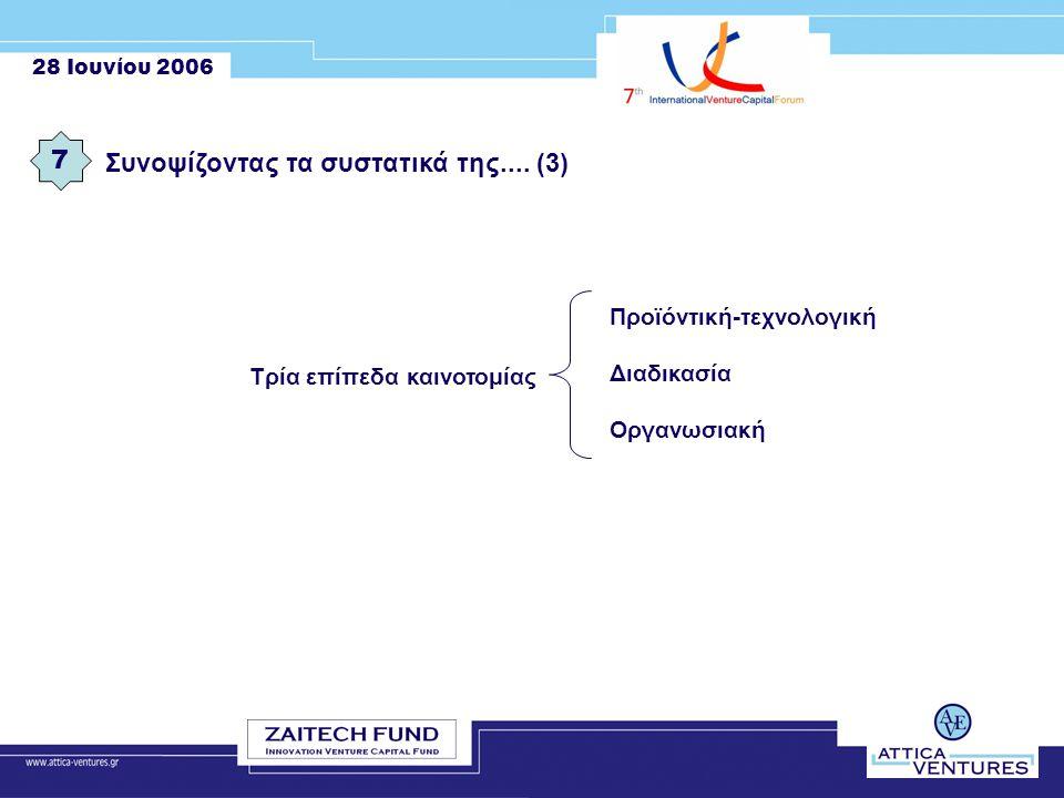 28 Ιουνίου 2006 Μαυρομιχάλη 8, 106 79, ΑΘΗΝΑ Τηλ: +30 210 3637663 Φαχ: +30 210 3637859 www.attica-ventures.gr