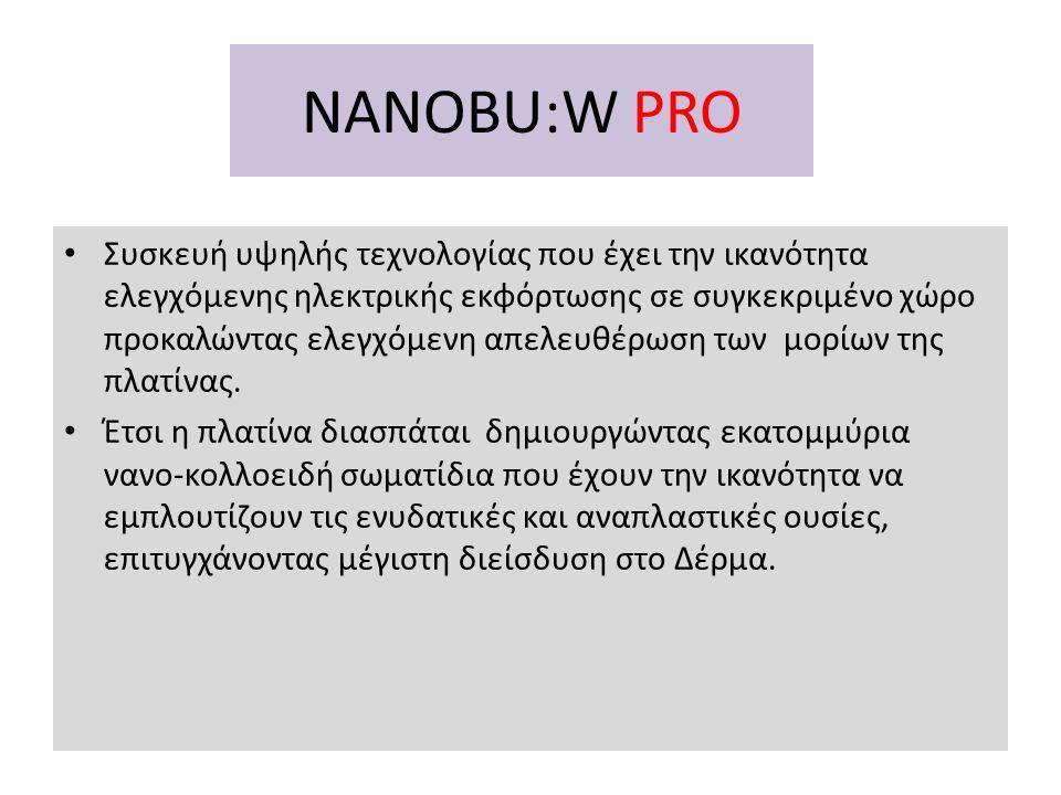 NANΟBU:W PRO