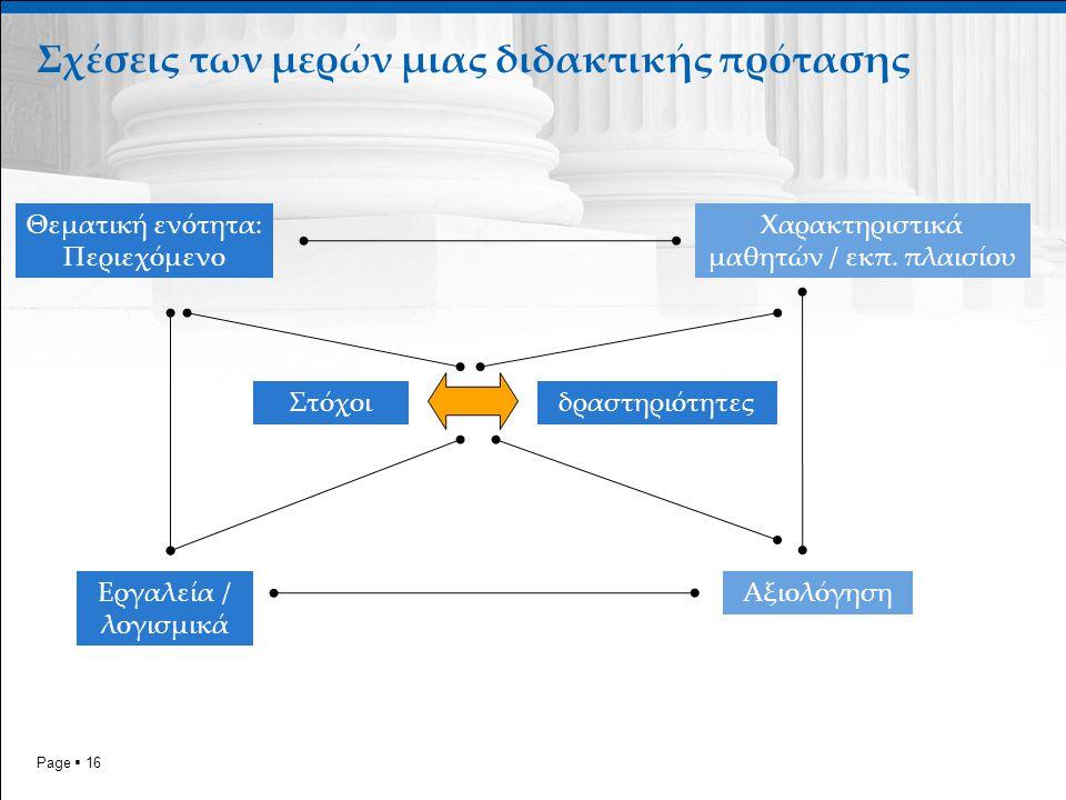 Page  16 Σχέσεις των μερών μιας διδακτικής πρότασης Στόχοι Αξιολόγηση Θεματική ενότητα: Περιεχόμενο Εργαλεία / λογισμικά δραστηριότητες Χαρακτηριστικά μαθητών / εκπ.