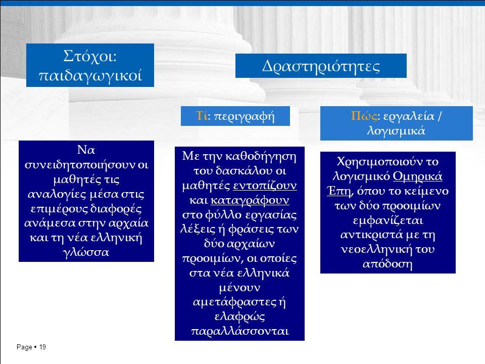 Page  19 Τί: περιγραφή Δραστηριότητες Πώς: εργαλεία / λογισμικά Στόχοι: παιδαγωγικοί Να συνειδητοποιήσουν οι μαθητές τις αναλογίες μέσα στις επιμέρους διαφορές ανάμεσα στην αρχαία και τη νέα ελληνική γλώσσα Με την καθοδήγηση του δασκάλου οι μαθητές εντοπίζουν και καταγράφουν στο φύλλο εργασίας λέξεις ή φράσεις των δύο αρχαίων προοιμίων, οι οποίες στα νέα ελληνικά μένουν αμετάφραστες ή ελαφρώς παραλλάσσονται Χρησιμοποιούν το λογισμικό Ομηρικά Έπη, όπου το κείμενο των δύο προοιμίων εμφανίζεται αντικριστά με τη νεοελληνική του απόδοση