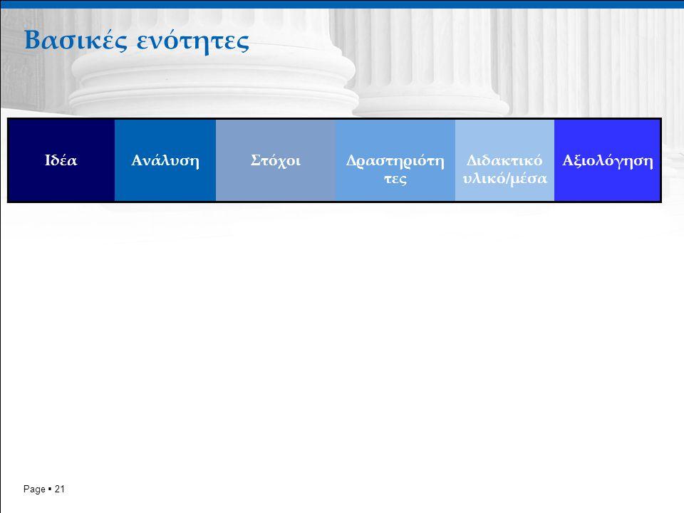 Page  21 Βασικές ενότητες ΙδέαΑνάλυσηΣτόχοιΔραστηριότη τες Διδακτικό υλικό/μέσα Αξιολόγηση