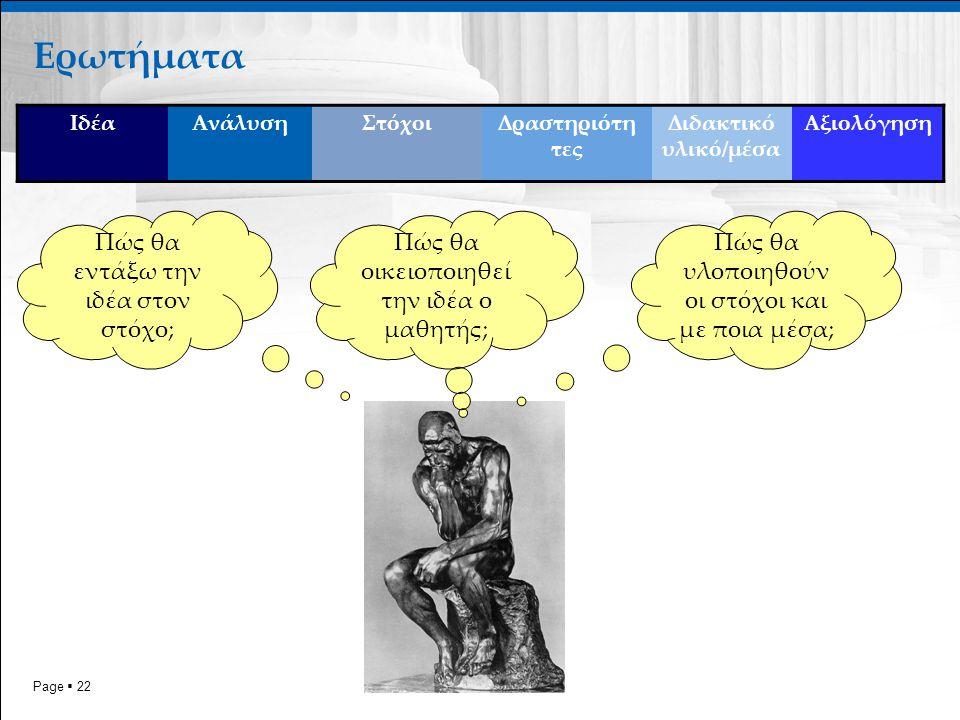 Page  22 Ερωτήματα Πώς θα εντάξω την ιδέα στον στόχο; Πώς θα οικειοποιηθεί την ιδέα ο μαθητής; Πώς θα υλοποιηθούν οι στόχοι και με ποια μέσα; ΙδέαΑνάλυσηΣτόχοιΔραστηριότη τες Διδακτικό υλικό/μέσα Αξιολόγηση