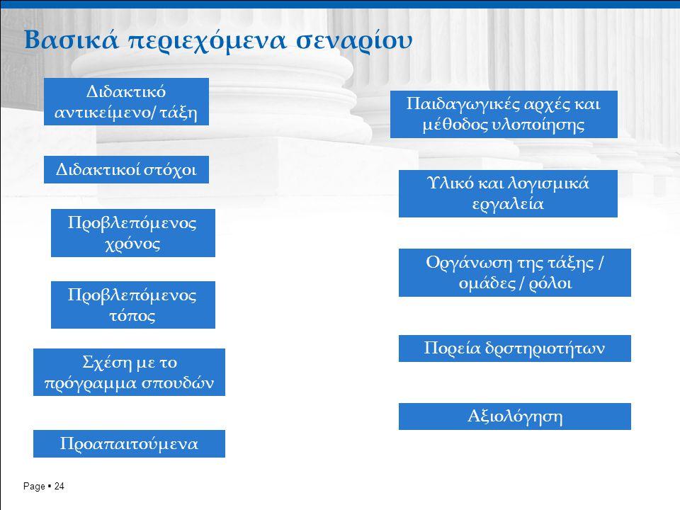 Page  24 Βασικά περιεχόμενα σεναρίου Διδακτικό αντικείμενο/ τάξη Διδακτικοί στόχοι Προβλεπόμενος χρόνος Σχέση με το πρόγραμμα σπουδών Προαπαιτούμενα Παιδαγωγικές αρχές και μέθοδος υλοποίησης Υλικό και λογισμικά εργαλεία Οργάνωση της τάξης / ομάδες / ρόλοι Πορεία δρστηριοτήτων Αξιολόγηση Προβλεπόμενος τόπος