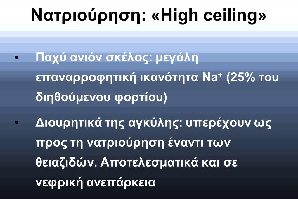 Νατριούρηση: «High ceiling» Παχύ ανιόν σκέλος: μεγάλη επαναρροφητική ικανότητα Na + (25% του διηθούμενου φορτίου) Διουρητικά της αγκύλης: υπερέχουν ως