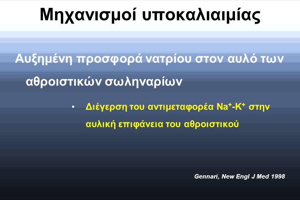 Μηχανισμοί υποκαλιαιμίας Αυξημένη προσφορά νατρίου στον αυλό των αθροιστικών σωληναρίων Διέγερση του αντιμεταφορέα Na + -K + στην αυλική επιφάνεια του