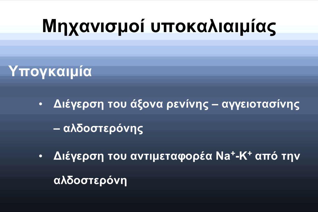Μηχανισμοί υποκαλιαιμίας Υπογκαιμία Διέγερση του άξονα ρενίνης – αγγειοτασίνης – αλδοστερόνης Διέγερση του αντιμεταφορέα Na + -K + από την αλδοστερόνη