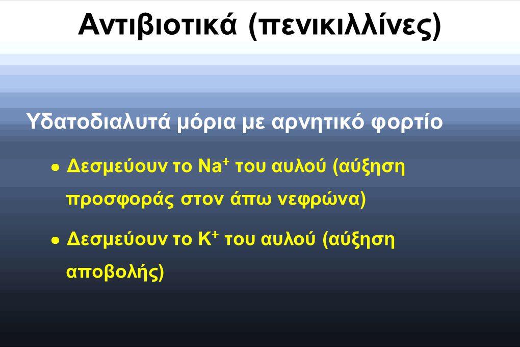 Αντιβιοτικά (πενικιλλίνες) Υδατοδιαλυτά μόρια με αρνητικό φορτίο Δεσμεύουν το Na + του αυλού (αύξηση προσφοράς στον άπω νεφρώνα) Δεσμεύουν το K + του