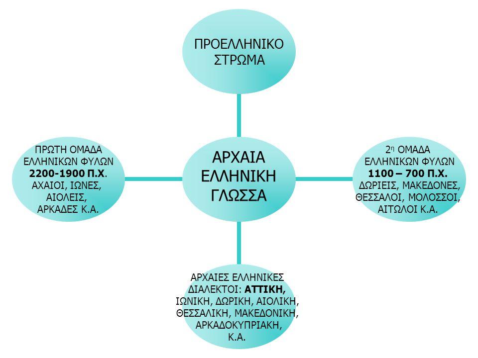ΑΡΧΑΙΑ ΕΛΛΗΝΙΚΗ ΓΛΩΣΣΑ ΠΡΟΕΛΛΗΝΙΚΟ ΣΤΡΩΜΑ 2 η ΟΜΑΔΑ ΕΛΛΗΝΙΚΩΝ ΦΥΛΩΝ 1100 – 700 Π.Χ. ΔΩΡΙΕΙΣ, ΜΑΚΕΔΟΝΕΣ, ΘΕΣΣΑΛΟΙ, ΜΟΛΟΣΣΟΙ, ΑΙΤΩΛΟΙ Κ.Α. ΑΡΧΑΙΕΣ ΕΛΛΗΝ