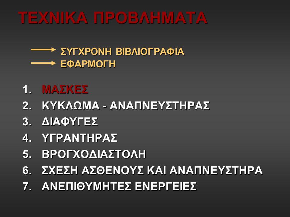 TEXNΙΚΑ ΠΡΟΒΛΗΜΑΤΑ ΣΥΓΧΡΟΝΗ ΒΙΒΛΙΟΓΡΑΦΙΑ ΕΦΑΡΜΟΓΗ 1.ΜΑΣΚΕΣ 2.ΚΥΚΛΩΜΑ - ΑΝΑΠΝΕΥΣΤΗΡΑΣ 3.ΔΙΑΦΥΓΕΣ 4.ΥΓΡΑΝΤΗΡΑΣ 5.ΒΡΟΓΧΟΔΙΑΣΤΟΛΗ 6.ΣΧΕΣΗ ΑΣΘΕΝΟΥΣ ΚΑΙ ΑΝΑ