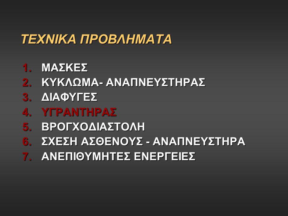 TEXNΙΚΑ ΠΡΟΒΛΗΜΑΤΑ TEXNΙΚΑ ΠΡΟΒΛΗΜΑΤΑ 1.ΜΑΣΚΕΣ 2.ΚΥΚΛΩΜΑ- ΑΝΑΠΝΕΥΣΤΗΡΑΣ 3.ΔΙΑΦΥΓΕΣ 4.ΥΓΡΑΝΤΗΡΑΣ 5.ΒΡΟΓΧΟΔΙΑΣΤΟΛΗ 6.ΣΧΕΣΗ ΑΣΘΕΝΟΥΣ - ΑΝΑΠΝΕΥΣΤΗΡΑ 7.ΑΝΕ