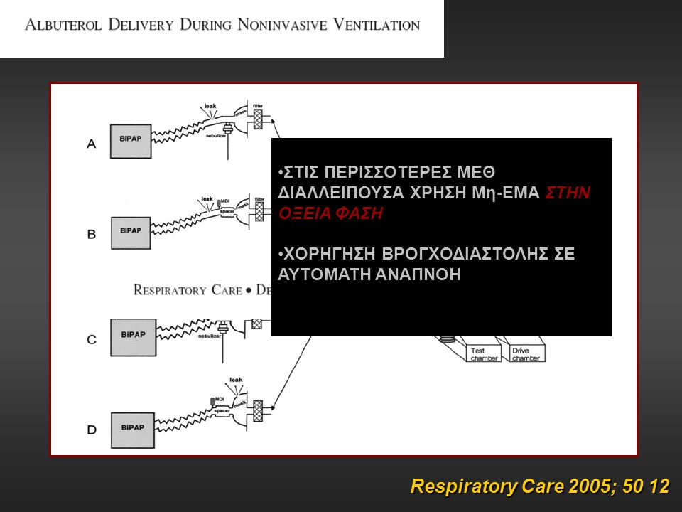 Respiratory Care 2005; 50 12 ΣΤΙΣ ΠΕΡΙΣΣΟΤΕΡΕΣ ΜΕΘ ΔΙΑΛΛΕΙΠΟΥΣΑ ΧΡΗΣΗ Μη-ΕΜΑ ΣΤΗΝ ΟΞΕΙΑ ΦΑΣΗ ΧΟΡΗΓΗΣΗ ΒΡΟΓΧΟΔΙΑΣΤΟΛΗΣ ΣΕ ΑΥΤΟΜΑΤΗ ΑΝΑΠΝΟΗ