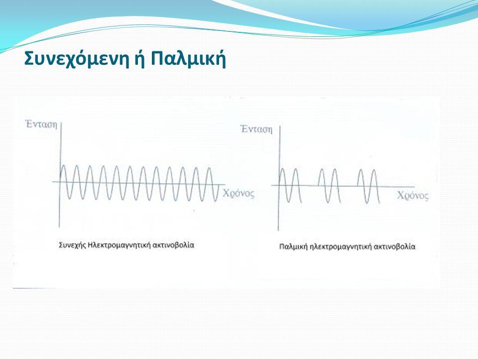 Συχνότητες μη ιονίζουσας ηλεκτρομαγνητικής ακτινοβολίας με τις οποίες ερχόμαστε σε επαφή καθημερινά : ΕίδοςΣυχνότητα Γραμμές μεταφοράς ρεύματος Δ.Ε.Η.