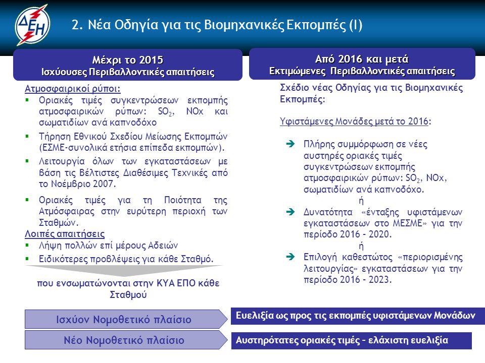 12 SO 2 Σήμερα Nέες σκόνη Σήμερα Nέες mg/Nm 3 Σήμερα Nέες mg/Nm 3 ΝΟ X Νέα IED 400ήΕΣΜΕ <200 <150 100ήΕΣΜΕ <20 10 500ήΕΣΜΕ <200 150 * Μετά το 2016 Υφιστάμενες* Το σχέδιο της νέας Οδηγίας καθιστά τα επίπεδα εκπομπών των εγχειριδίων Βέλτιστων Διαθέσιμων Τεχνικών δεσμευτικές Οριακές Τιμές Εκπομπής Νέα IED 2.
