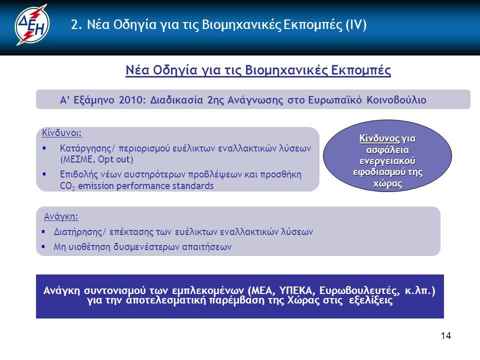 14 Κίνδυνοι:  Κατάργησης/ περιορισμού ευέλικτων εναλλακτικών λύσεων (ΜΕΣΜΕ, Οpt out)  Επιβολής νέων αυστηρότερων προβλέψεων και προσθήκη CO 2 emission performance standards Νέα Οδηγία για τις Βιομηχανικές Εκπομπές Α' Εξάμηνο 2010: Διαδικασία 2ης Ανάγνωσης στο Ευρωπαϊκό Κοινοβούλιο Ανάγκη:  Διατήρησης/ επέκτασης των ευέλικτων εναλλακτικών λύσεων  Μη υιοθέτηση δυσμενέστερων απαιτήσεων Κίνδυνος για ασφάλεια ενεργειακού εφοδιασμού της χώρας Ανάγκη συντονισμού των εμπλεκομένων (ΜΕΑ, ΥΠΕΚΑ, Ευρωβουλευτές, κ.λπ.) για την αποτελεσματική παρέμβαση της Χώρας στις εξελίξεις 2.