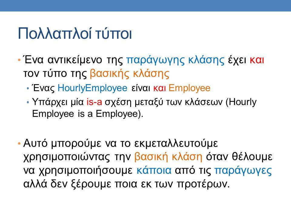 Πολλαπλοί τύποι Ένα αντικείμενο της παράγωγης κλάσης έχει και τον τύπο της βασικής κλάσης Ένας HourlyEmployee είναι και Employee Υπάρχει μία is-a σχέση μεταξύ των κλάσεων (Hourly Employee is a Employee).