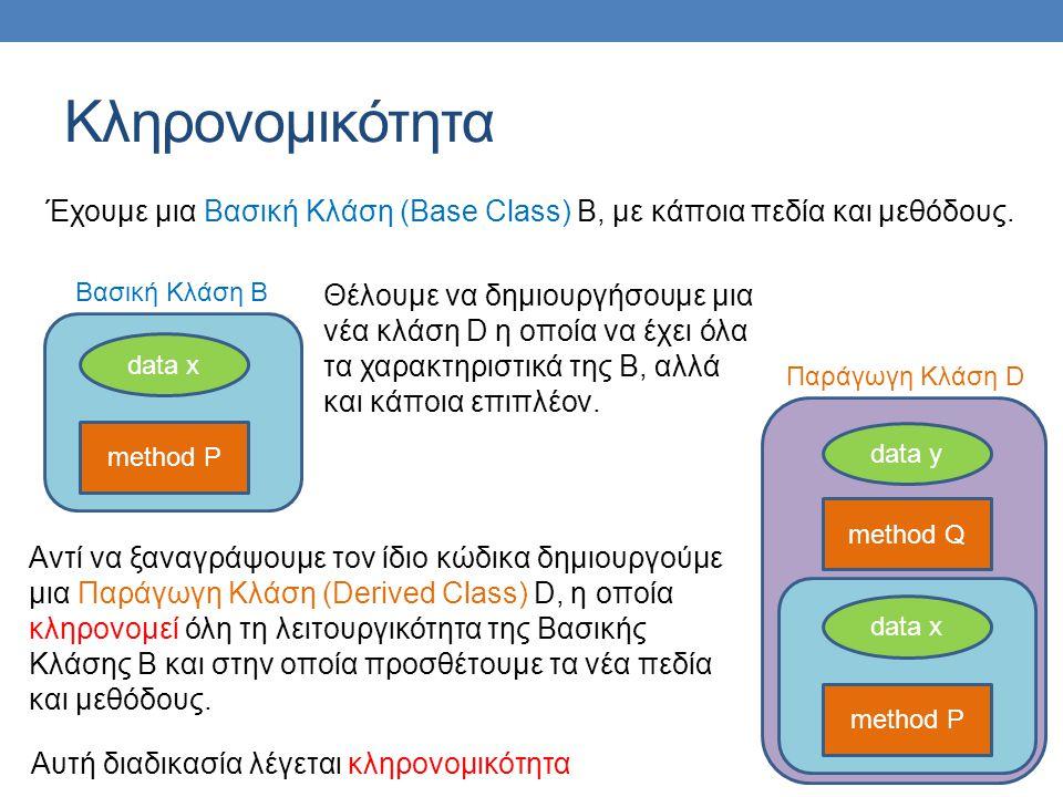 Κληρονομικότητα Έχουμε μια Βασική Κλάση (Base Class) Β, με κάποια πεδία και μεθόδους.