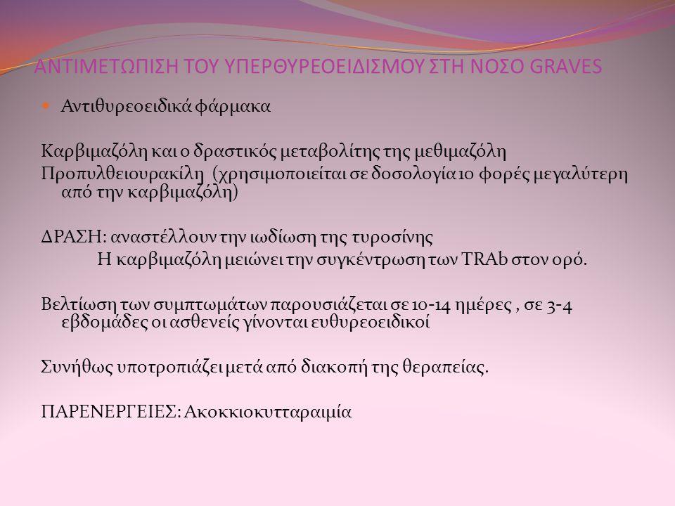 ΑΝΤΙΜΕΤΩΠΙΣΗ ΤΟΥ ΥΠΕΡΘΥΡΕΟΕΙΔΙΣΜΟΥ ΣΤΗ ΝΟΣΟ GRAVES Αντιθυρεοειδικά φάρμακα Καρβιμαζόλη και ο δραστικός μεταβολίτης της μεθιμαζόλη Προπυλθειουρακίλη (χ