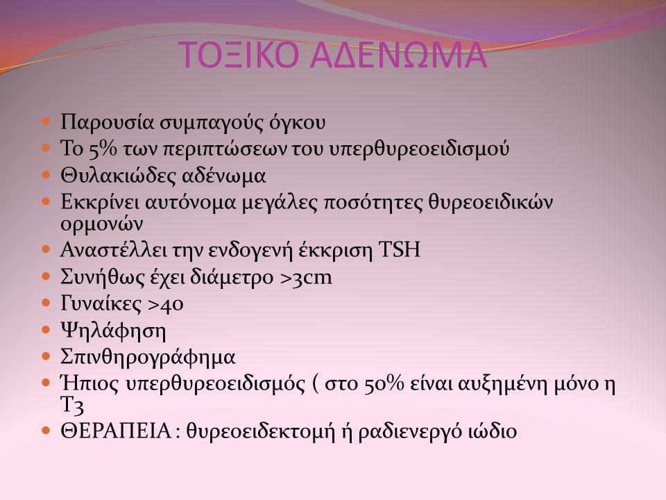 ΤΟΞΙΚΟ ΑΔΕΝΩΜΑ Παρουσία συμπαγούς όγκου Το 5% των περιπτώσεων του υπερθυρεοειδισμού Θυλακιώδες αδένωμα Εκκρίνει αυτόνομα μεγάλες ποσότητες θυρεοειδικών ορμονών Αναστέλλει την ενδογενή έκκριση TSH Συνήθως έχει διάμετρο >3cm Γυναίκες >40 Ψηλάφηση Σπινθηρογράφημα Ήπιος υπερθυρεοειδισμός ( στο 50% είναι αυξημένη μόνο η Τ3 ΘΕΡΑΠΕΙΑ : θυρεοειδεκτομή ή ραδιενεργό ιώδιο