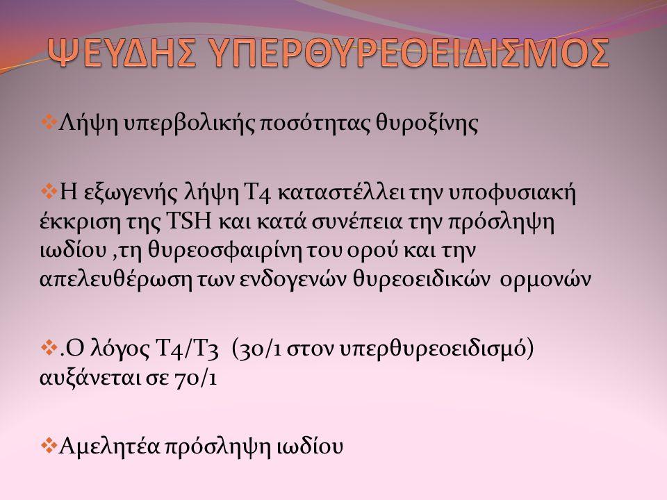  Λήψη υπερβολικής ποσότητας θυροξίνης  Η εξωγενής λήψη Τ4 καταστέλλει την υποφυσιακή έκκριση της TSH και κατά συνέπεια την πρόσληψη ιωδίου,τη θυρεοσφαιρίνη του ορού και την απελευθέρωση των ενδογενών θυρεοειδικών ορμονών .Ο λόγος Τ4/Τ3 (30/1 στον υπερθυρεοειδισμό) αυξάνεται σε 70/1  Αμελητέα πρόσληψη ιωδίου