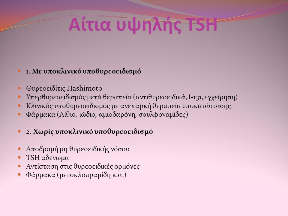 Αίτια υψηλής TSH 1. Με υποκλινικό υποθυρεοειδισμό Θυρεοειδίτις Hashimoto Yπερθυρεοειδισμός μετά θεραπεία (αντιθυρεοειδικά, Ι-131, εγχείρηση) Κλινικός